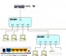 怎么解决多层路由器端口映射的问题?前提:光猫桥接,路由拔号..